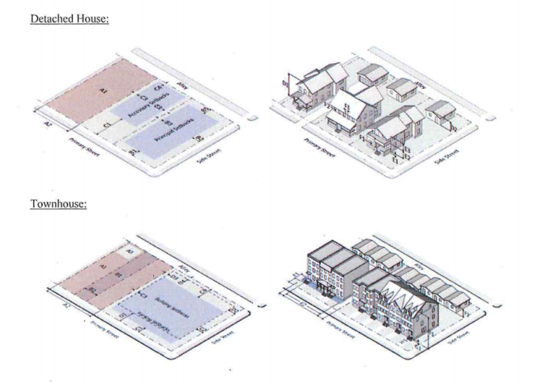 Preliminary sketches from the rezoning application