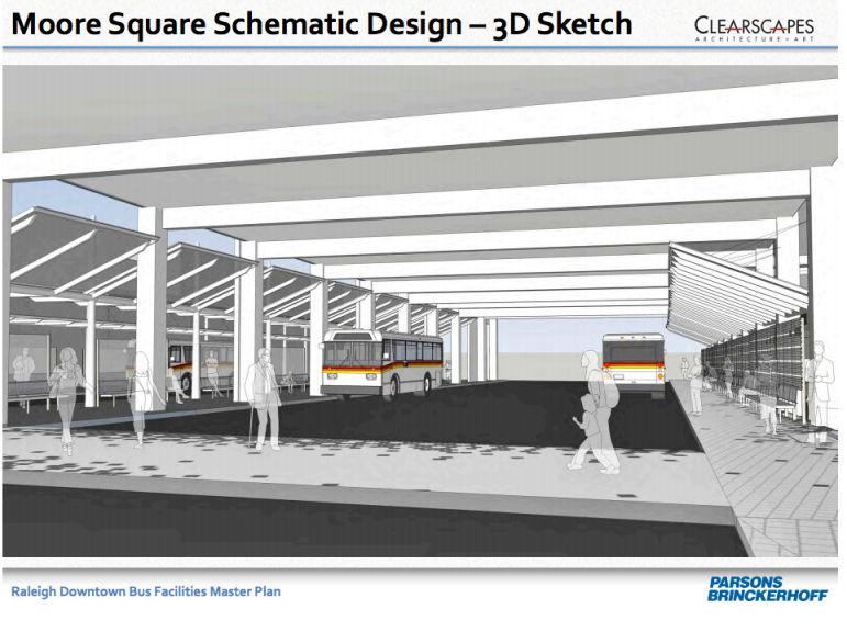 Renderings of the new GoRaleigh Transit Station and its new canopies